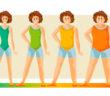 BMI og vaegt
